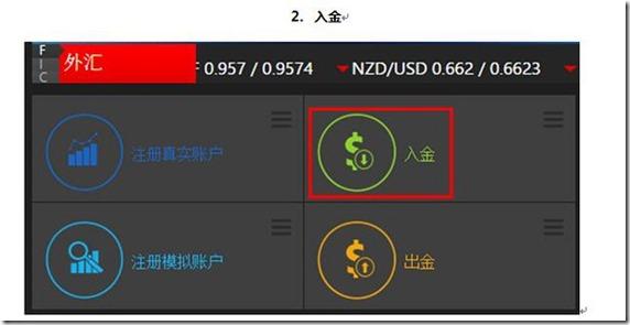 关于GKFX捷凯小额网银支付和银行电汇(图解)